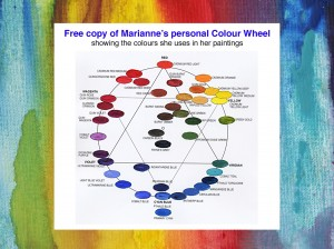 personal colour wheel graphicw blurred